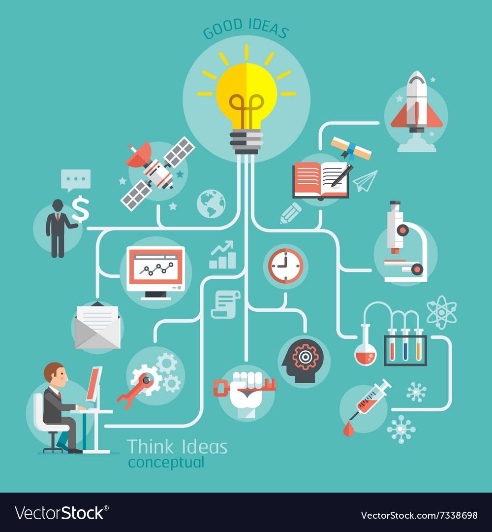Think ideas conceptual design