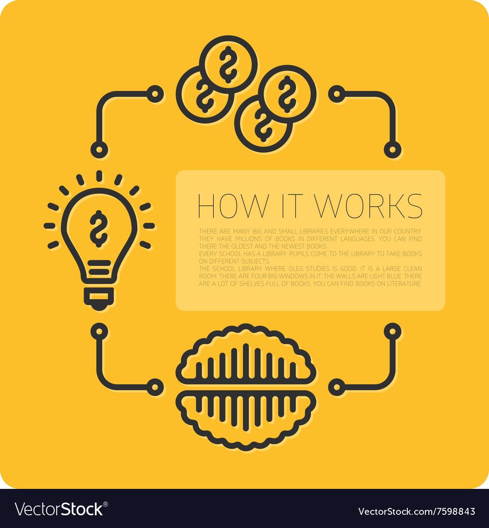 Infographics emergence ideas