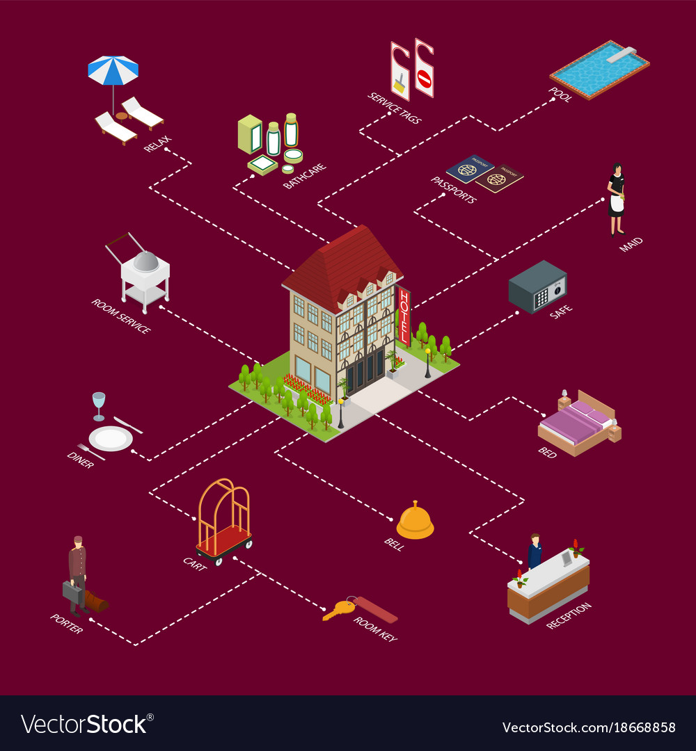 Hotel service with equipment concept isometric