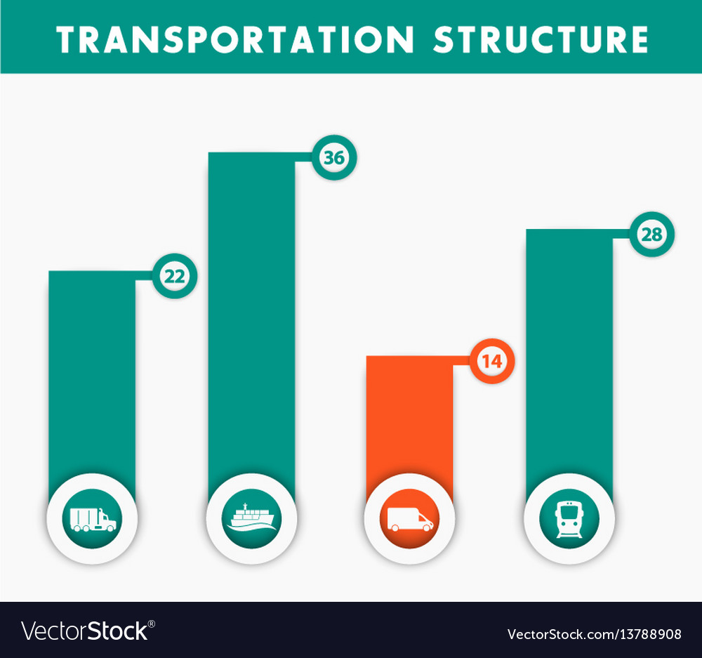 Transportation structure infographics elements in