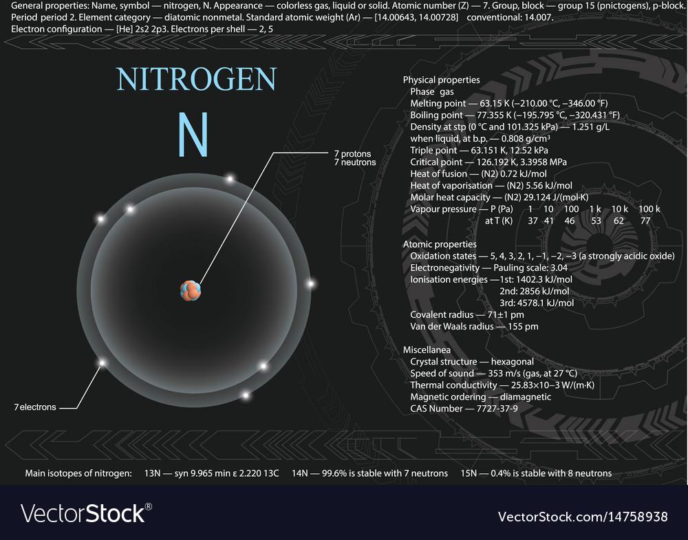 Nitrogen atom royalty free vector image vectorstock nitrogen atom vector image ccuart Image collections