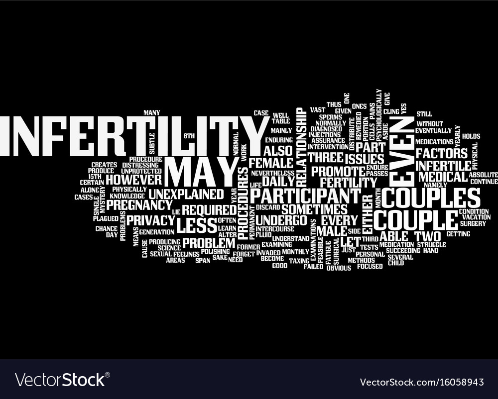 The pains of infertility text background word