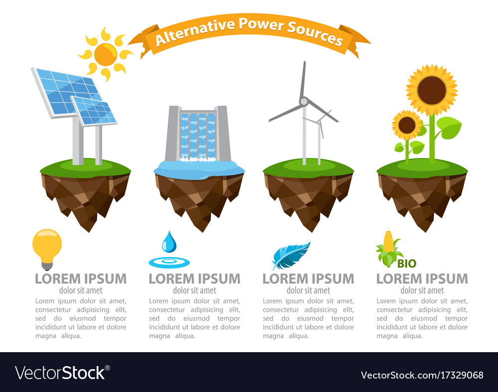 Infographic alternative power sources the energy