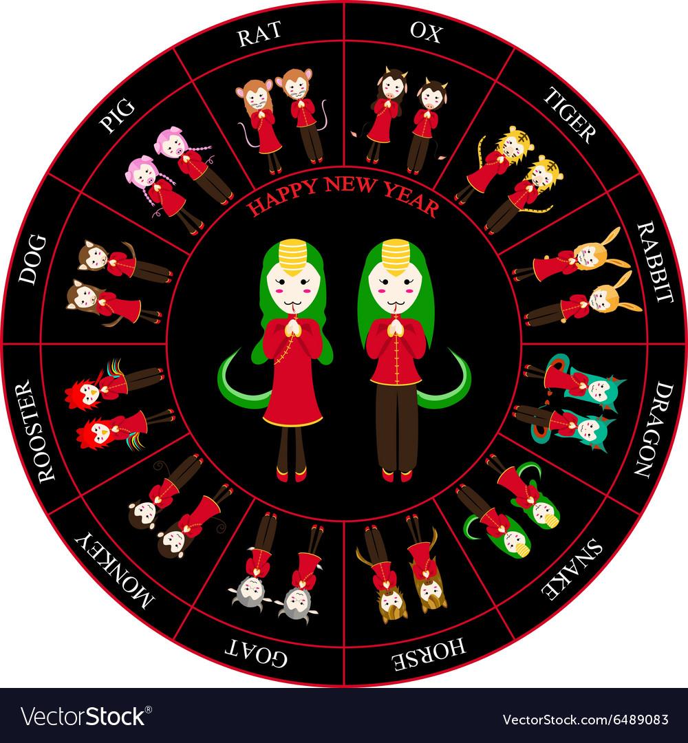 Chinese zodiac horoscope wheel snake