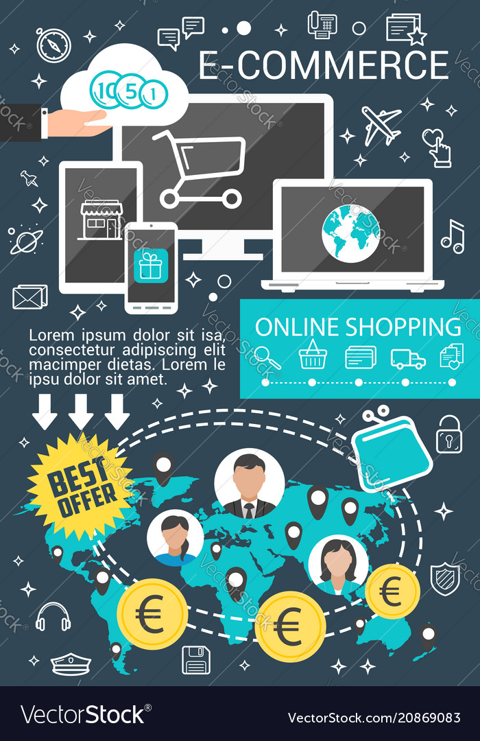 E-commerce business banner for online shopping