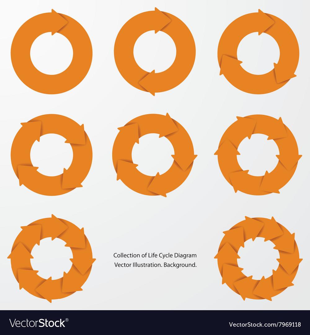 Collection of orange color arrow circle flows vector image
