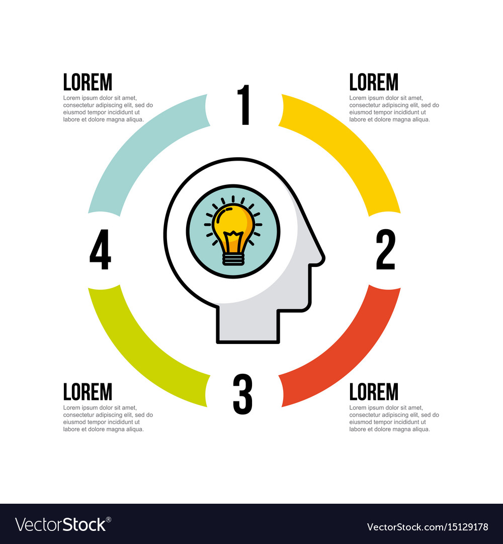 Infographic related to the human mind image