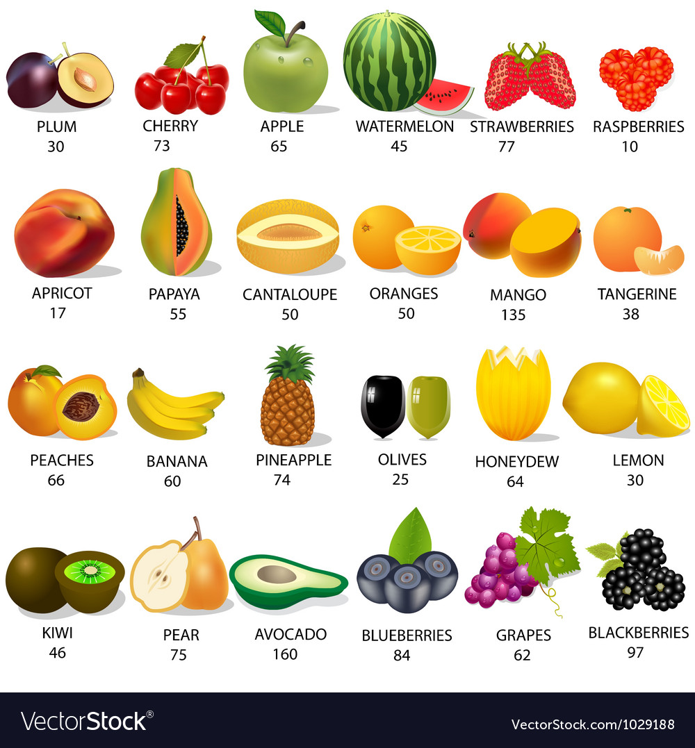 Set amount calories in fruit on white vector image