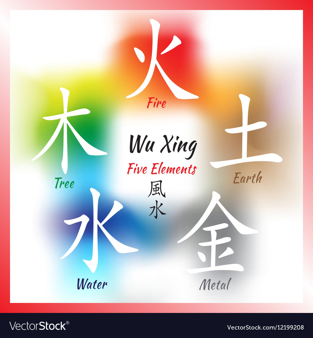 Water Feng Shui Element Infographics For Five Feng Shui Elements Set Vector Image Royalty Free Vector Image