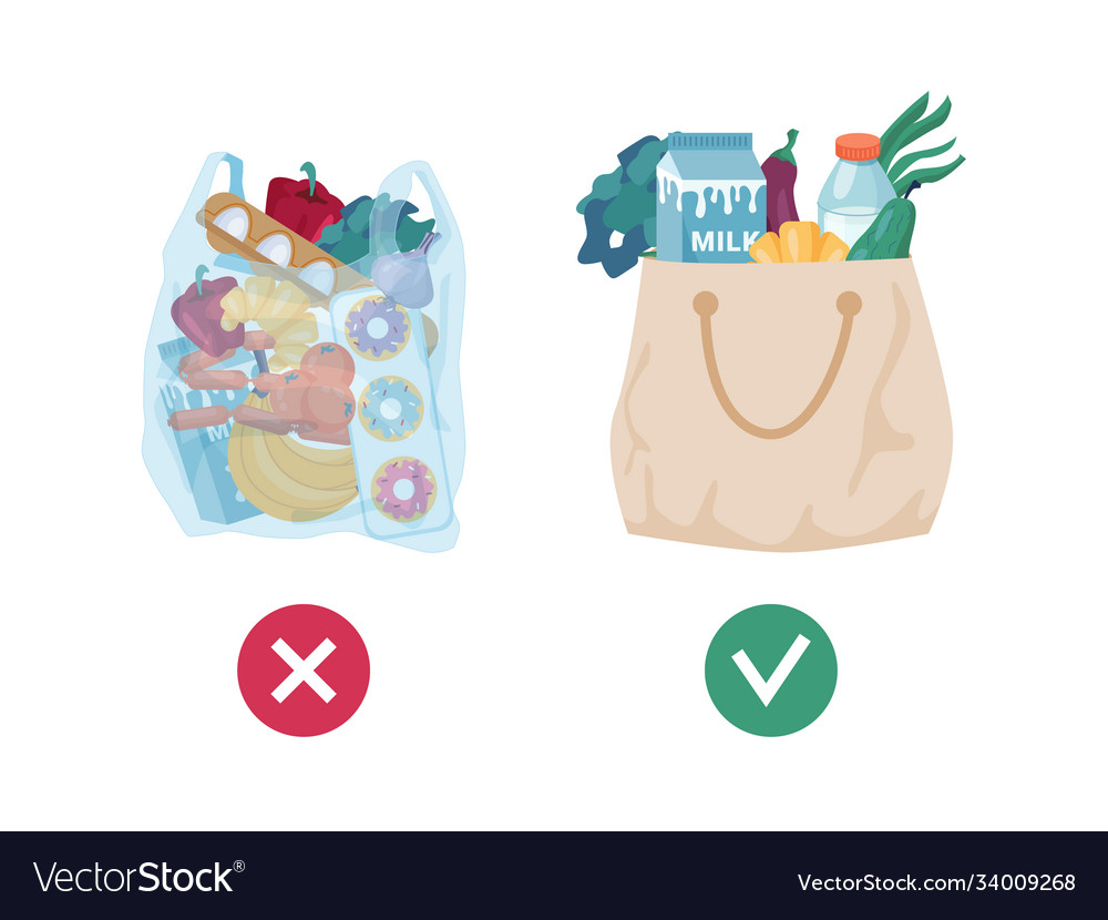 Plastic bag vs textile tote pollution and ecology
