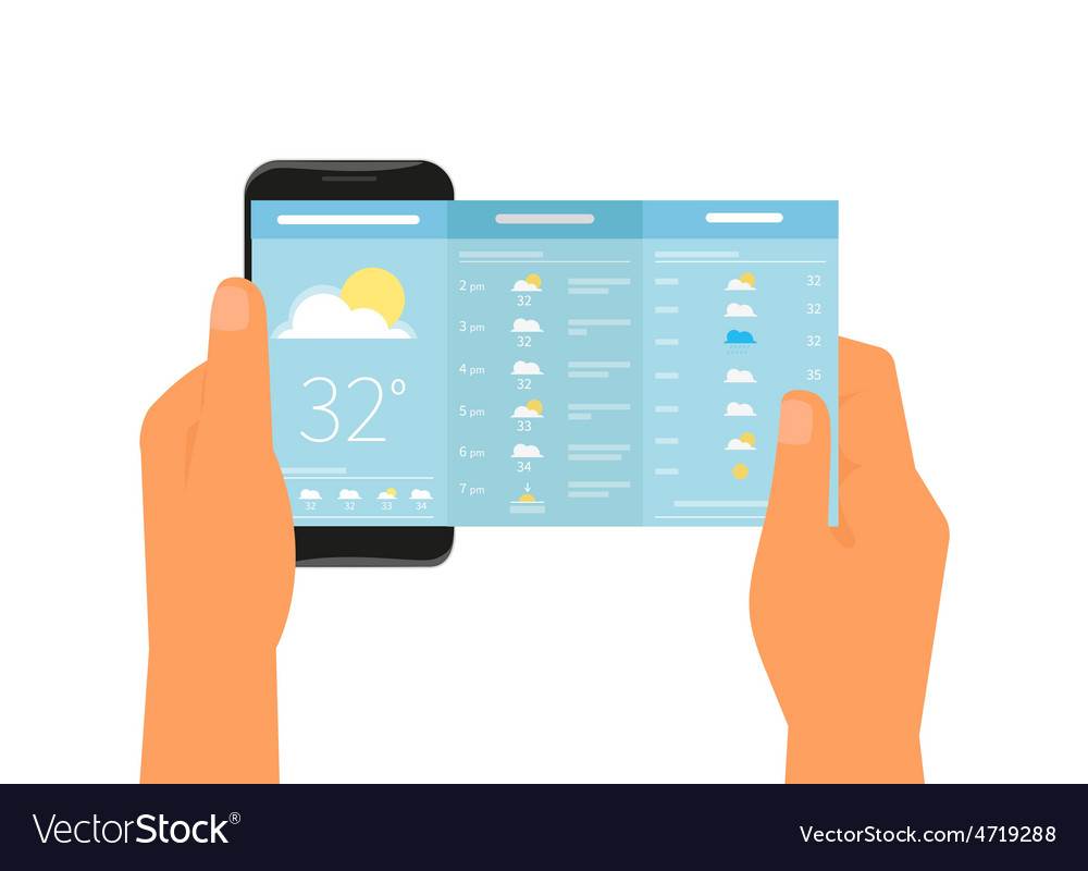 Mobile app for weather forecast