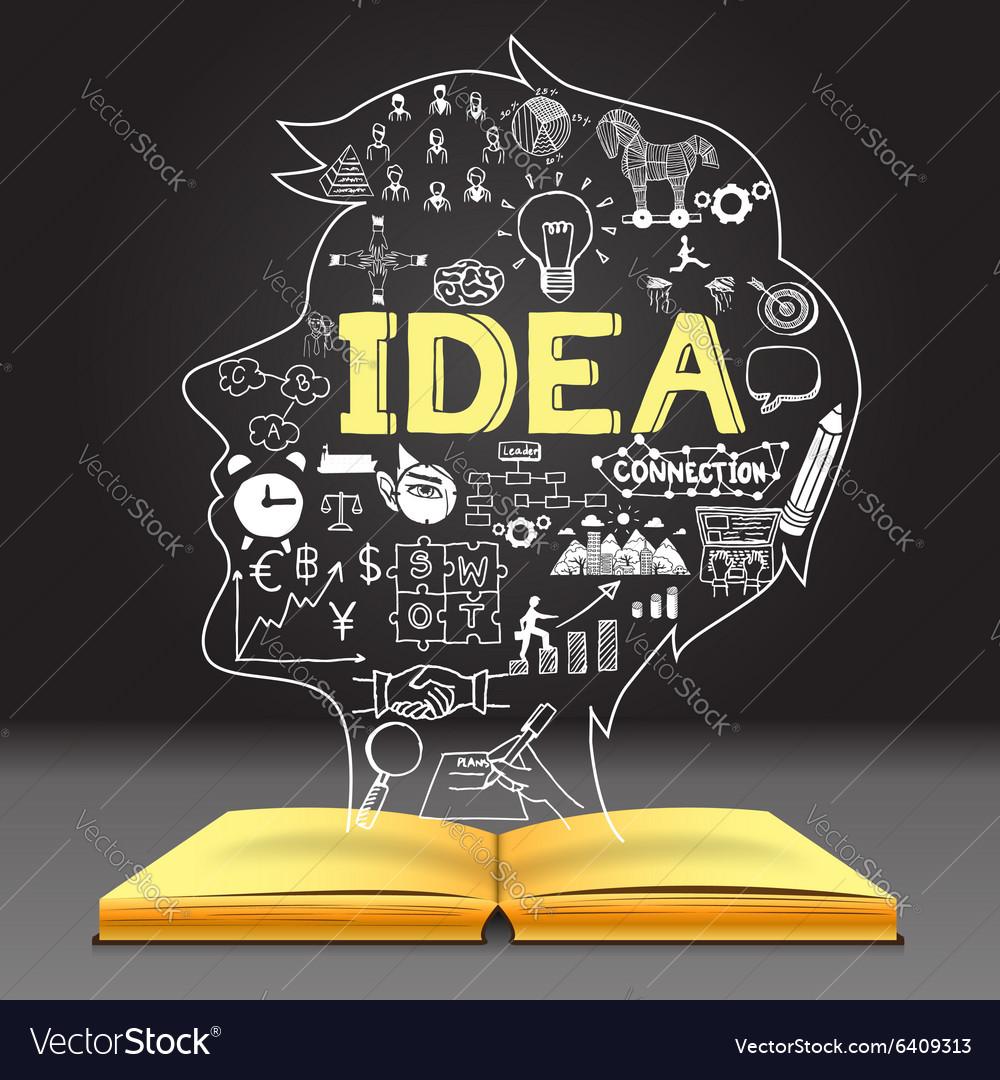 IDEA in human head shape