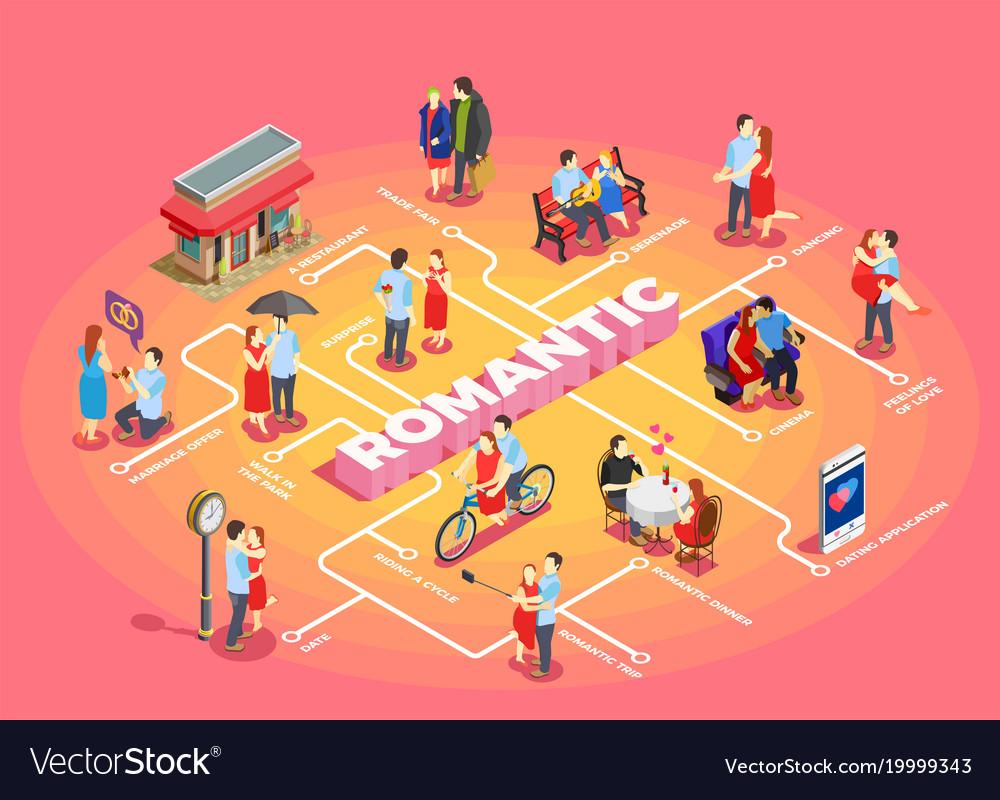 Romantic Relationship Isometric Flowchart Vector Image