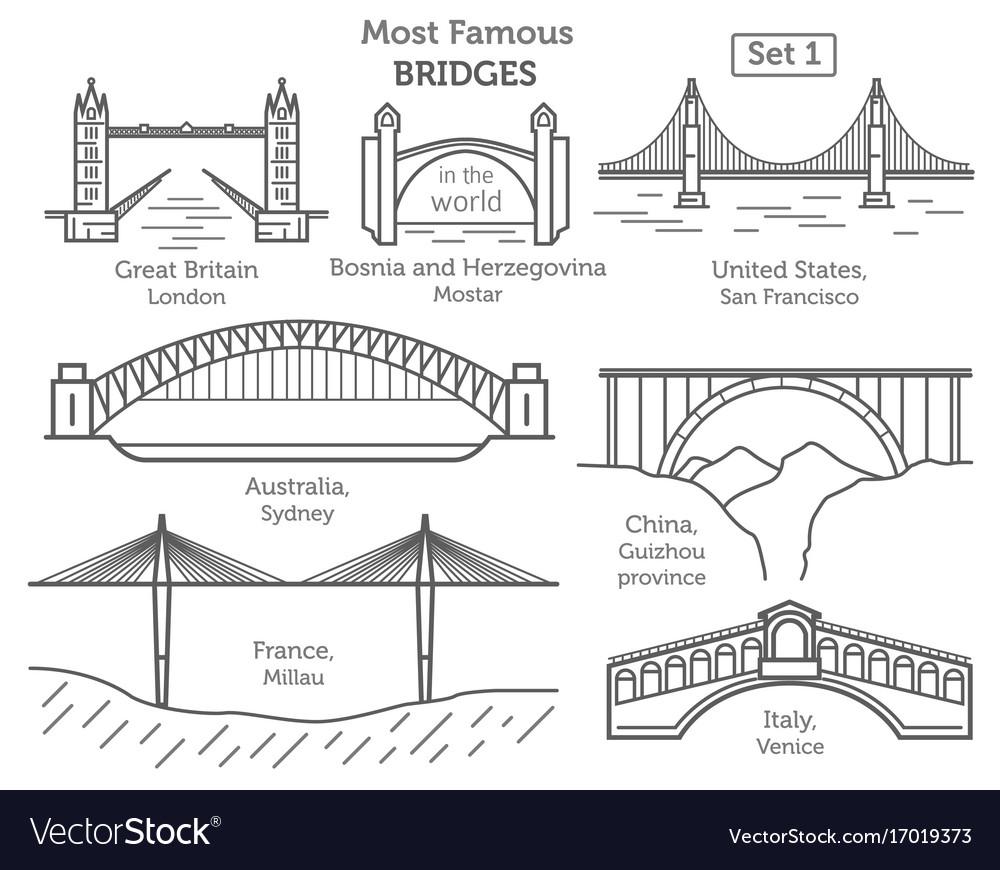 Most famous bridges in the world landmarks linear