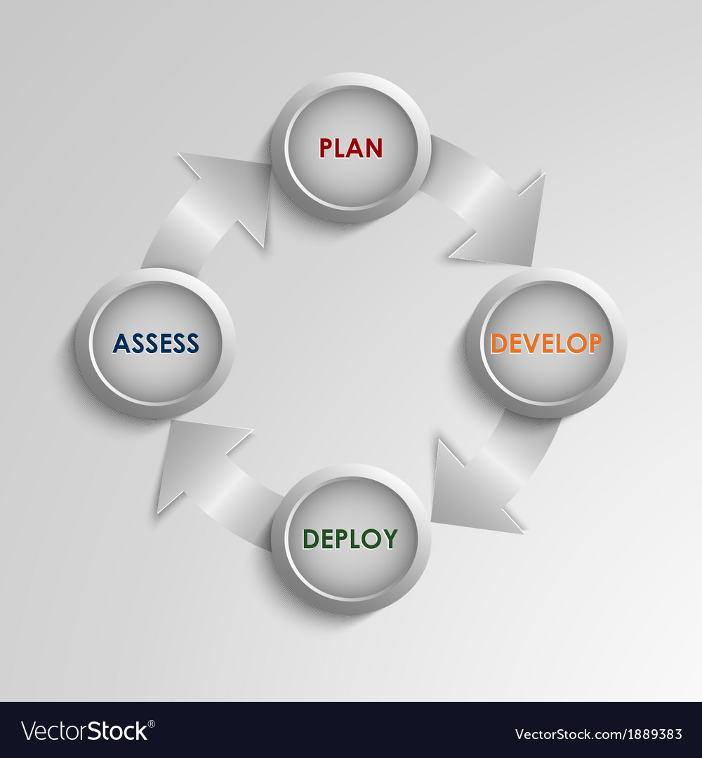 Planing round diagram template
