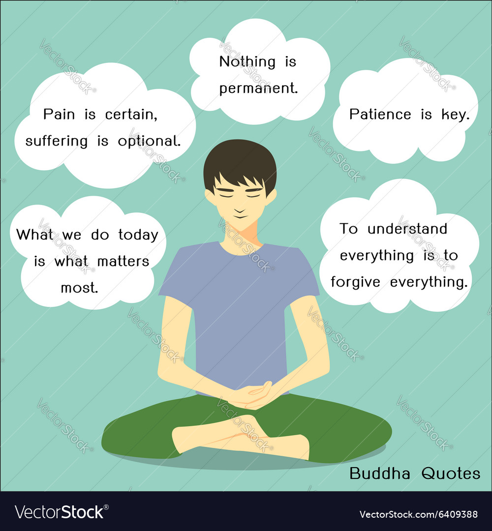 Man Meditation With Buddha Quotes Royalty Free Vector Image