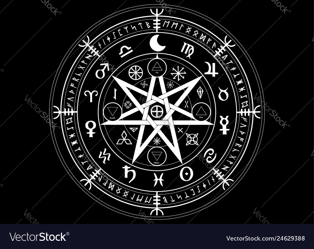Wiccan symbol of protection set of mandala witche