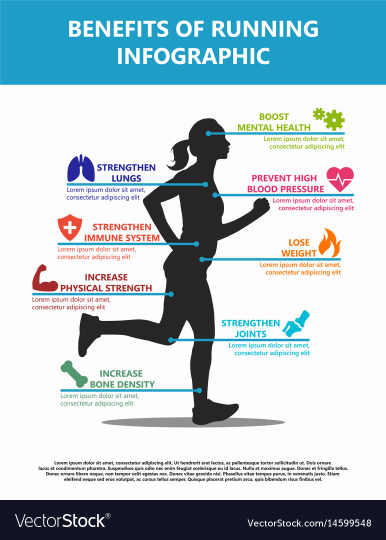 Benefits of running infographic Royalty Free Vector Image