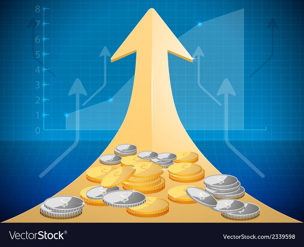 Growth market chart