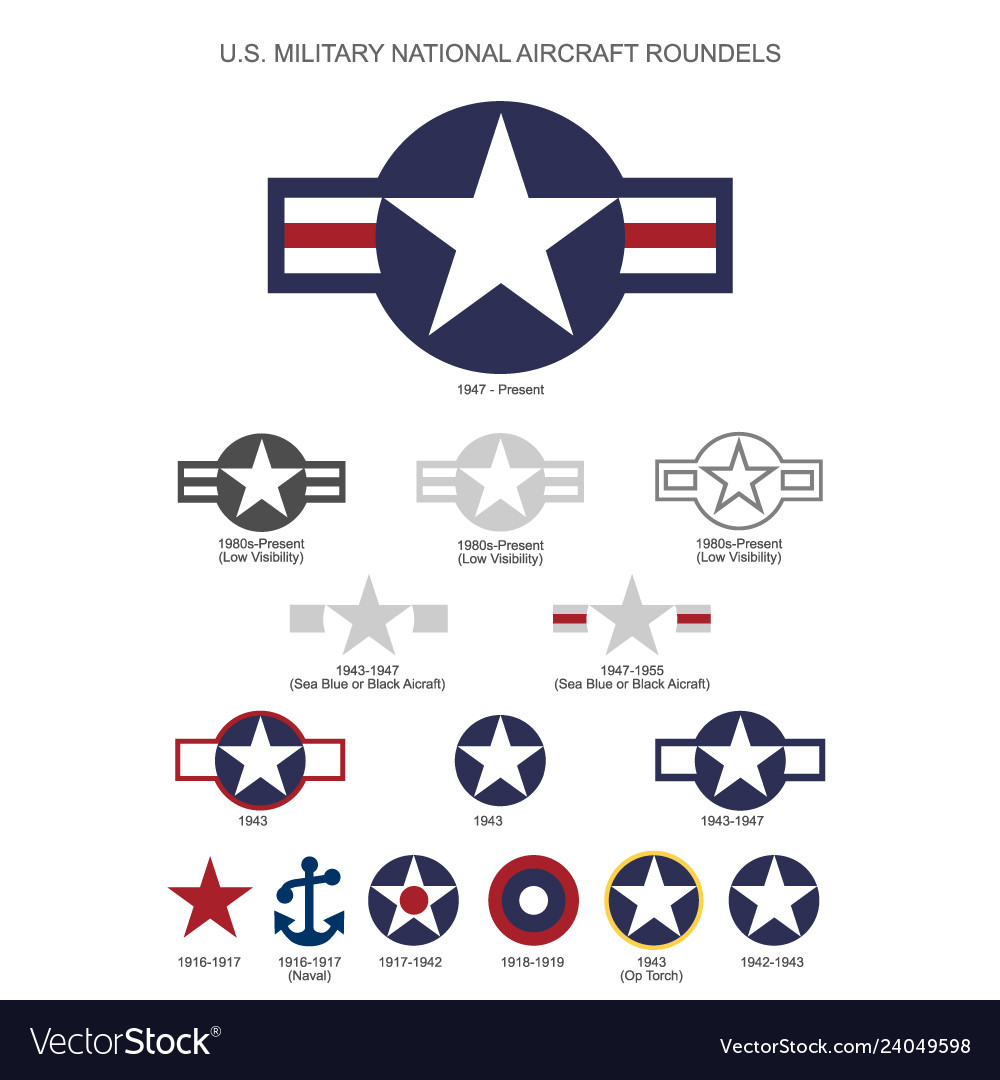 Us military national aircraft star roundels