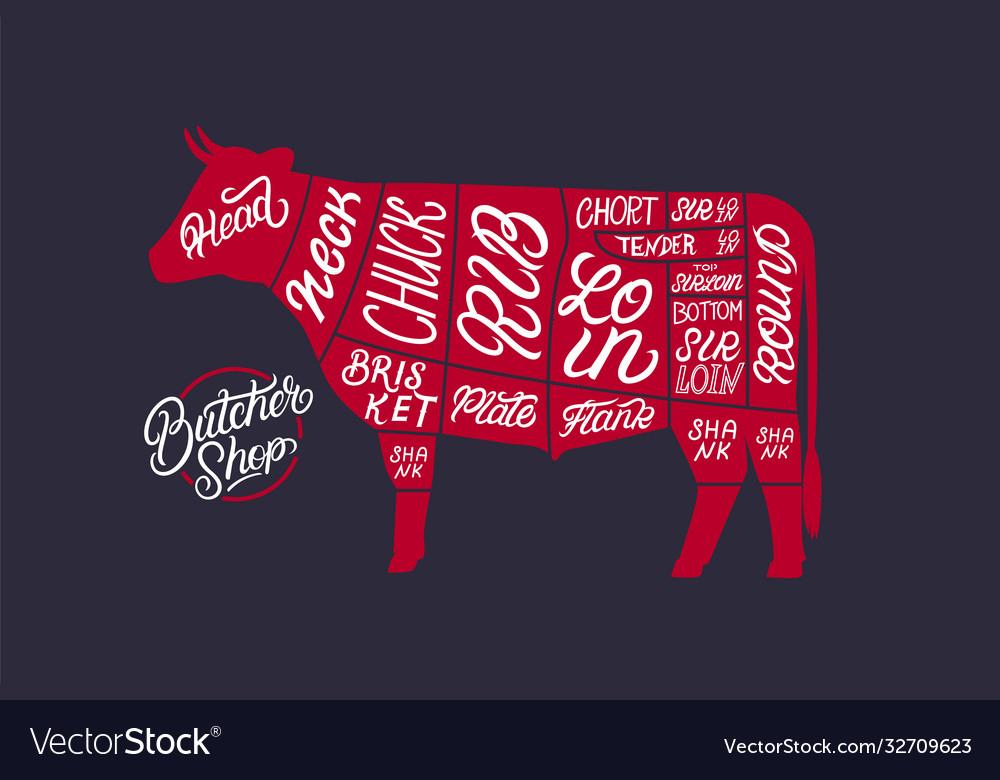 Cut beef set