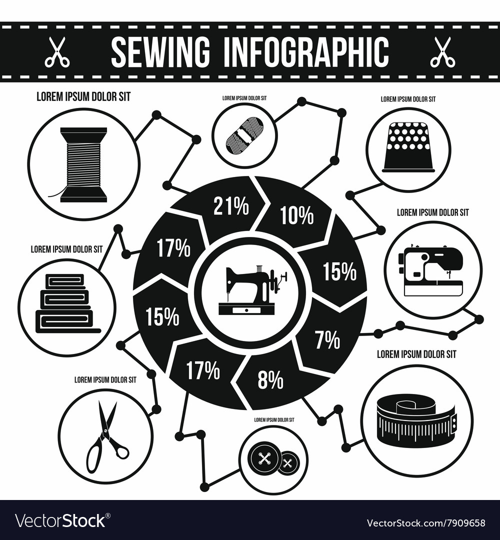Sewing infographic simple style