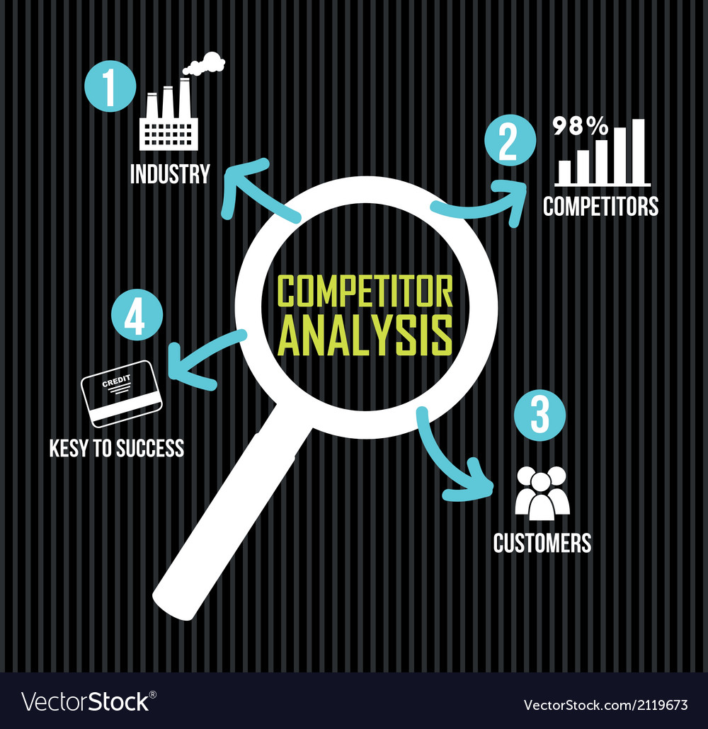 Competitor analysis with magnifying glass