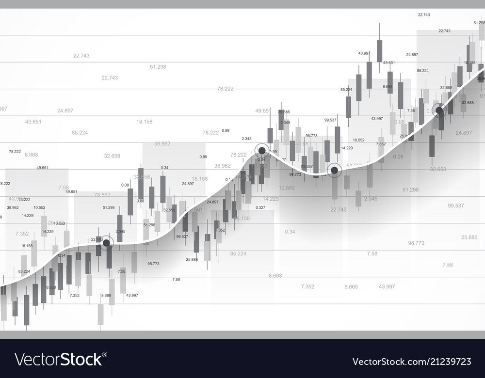 Stock market and exchange business candle stick