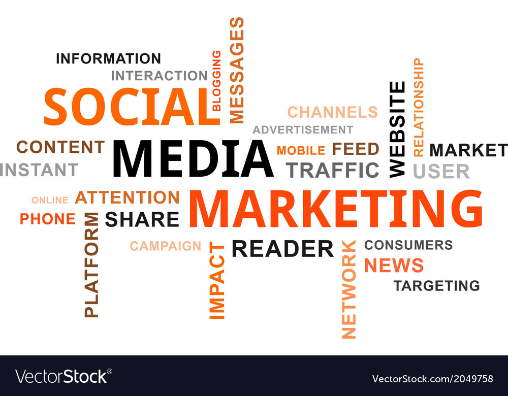 Word cloud social media marketing vector image