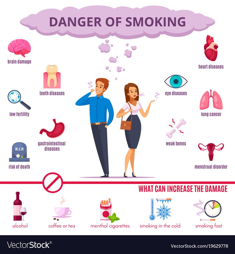 Smoking danger cartoon set