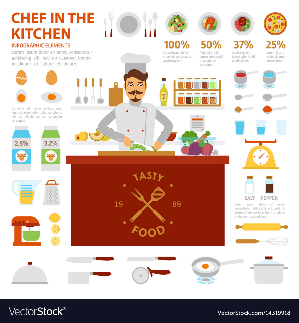 Chef in the kitchen infographic elements with