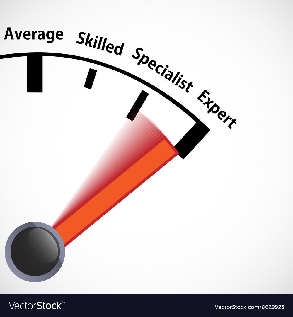 Skill level speedometer