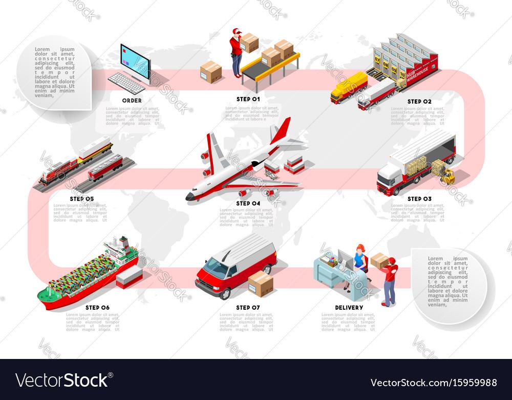 International trade logistics network isometric