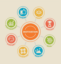 motivation concept with icons vector image
