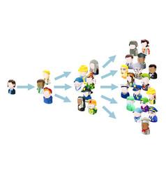 spread of ideas vector image vector image