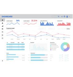 Admin dashboard design for website business vector