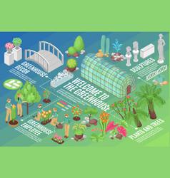 Botanical garden flowchart vector