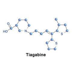 Tiagabine anticonvulsant medication vector
