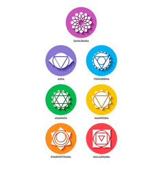 Chakra icon color set flat style isolated vector image vector image