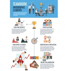 Teamwork management infographic banner vector image vector image