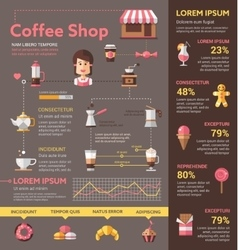 Coffee Shop - poster brochure cover template vector image