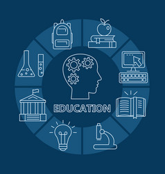 education poster with outline icons vector image