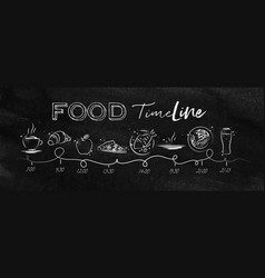 Food timeline chalk vector