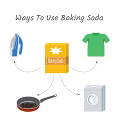 Ways to use baking soda cleans iron and pan vector