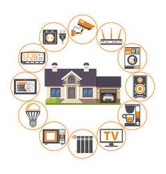 smart home and internet things vector image