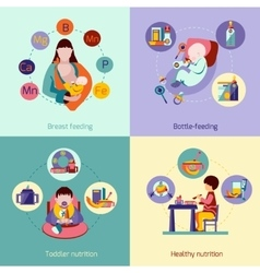 Baby Nutrition Set vector image