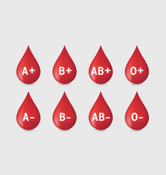 Blood type set on white background vector