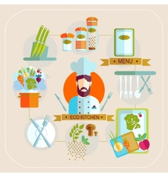 Delicatessen cooking culinary pastry chef classes vector image