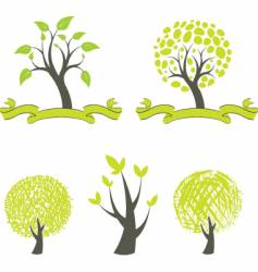 nature logo vector image
