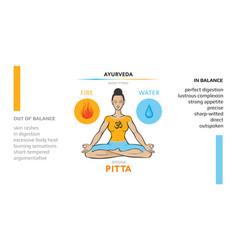 pitta dosha - body type in ayurveda vector image